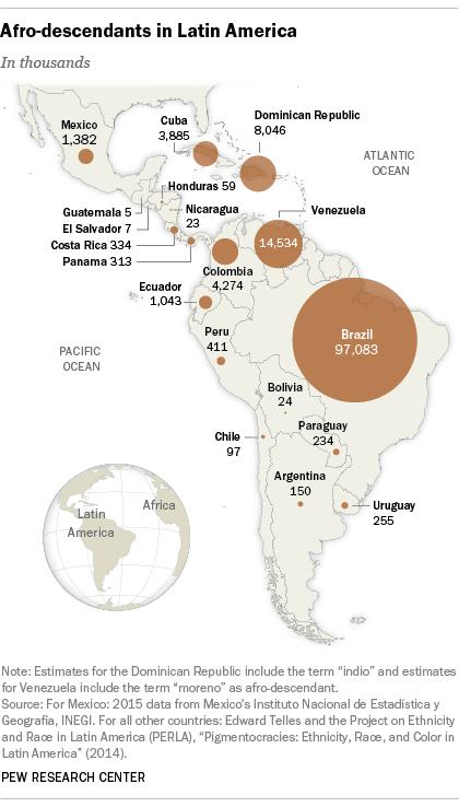 AFRO-LATINO: A DEEPLY ROOTED IDENTITY AMONG U.S.HISPANICS